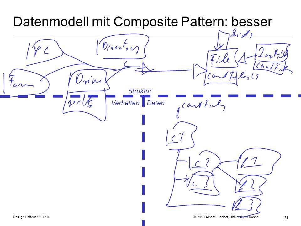 Design Pattern SS2010 © 2010 Albert Zündorf, University of Kassel 21 Datenmodell mit Composite Pattern: besser Struktur Verhalten Daten