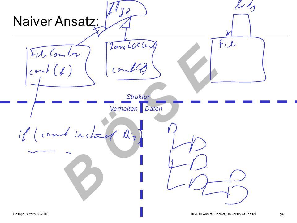 Design Pattern SS2010 © 2010 Albert Zündorf, University of Kassel 25 Naiver Ansatz: Struktur Verhalten Daten