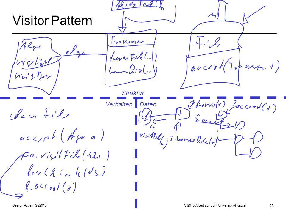 Design Pattern SS2010 © 2010 Albert Zündorf, University of Kassel 28 Visitor Pattern Struktur Verhalten Daten