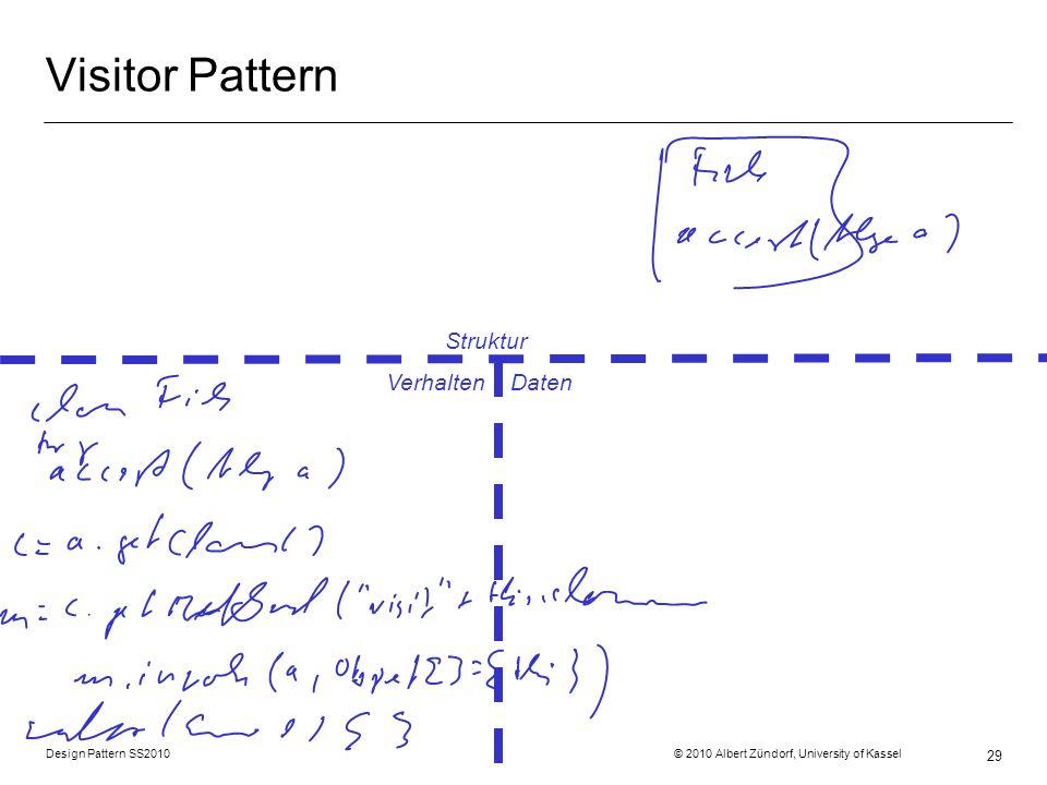 Design Pattern SS2010 © 2010 Albert Zündorf, University of Kassel 29 Visitor Pattern Struktur Verhalten Daten