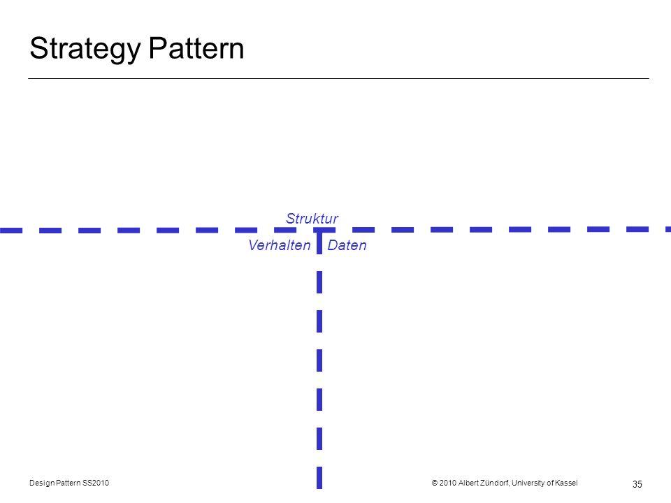 Design Pattern SS2010 © 2010 Albert Zündorf, University of Kassel 35 Strategy Pattern Struktur Verhalten Daten
