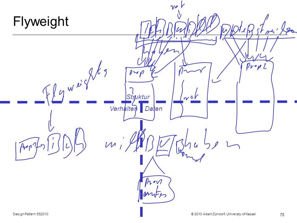 Design Pattern SS2010 © 2010 Albert Zündorf, University of Kassel 70 Flyweight Struktur Verhalten Daten