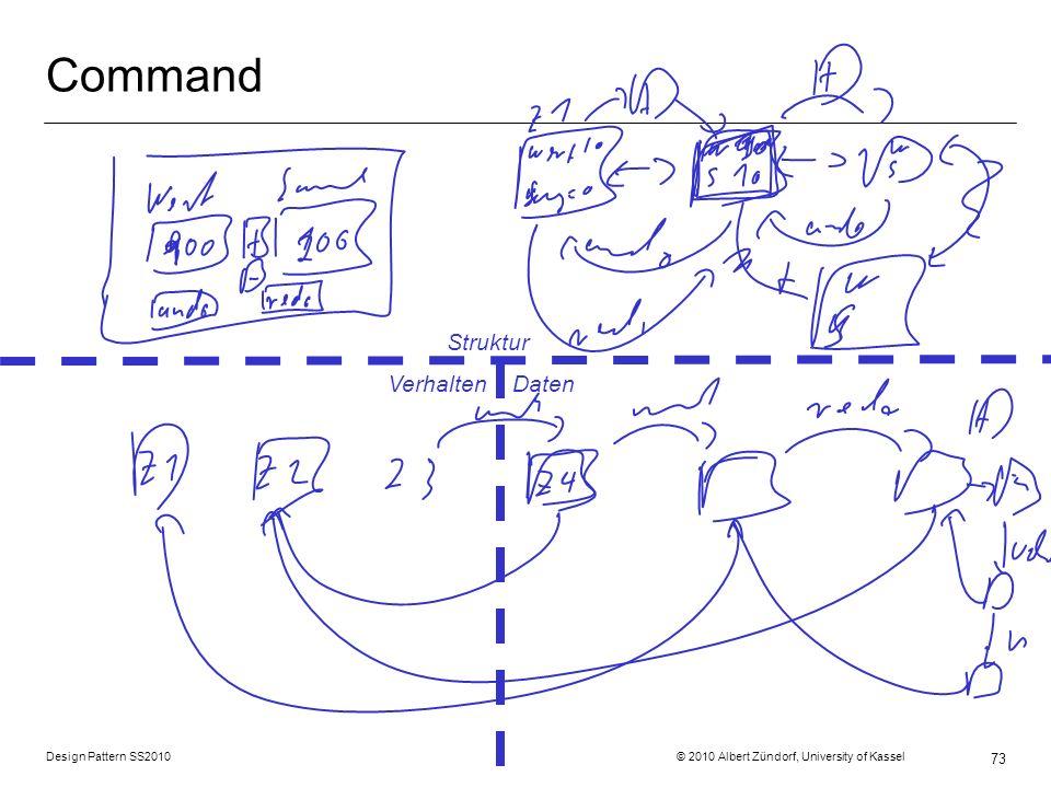 Design Pattern SS2010 © 2010 Albert Zündorf, University of Kassel 73 Command Struktur Verhalten Daten