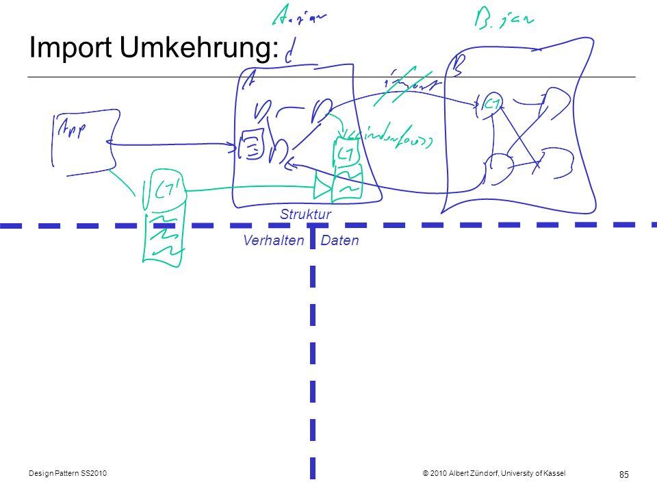 Design Pattern SS2010 © 2010 Albert Zündorf, University of Kassel 85 Import Umkehrung: Struktur Verhalten Daten