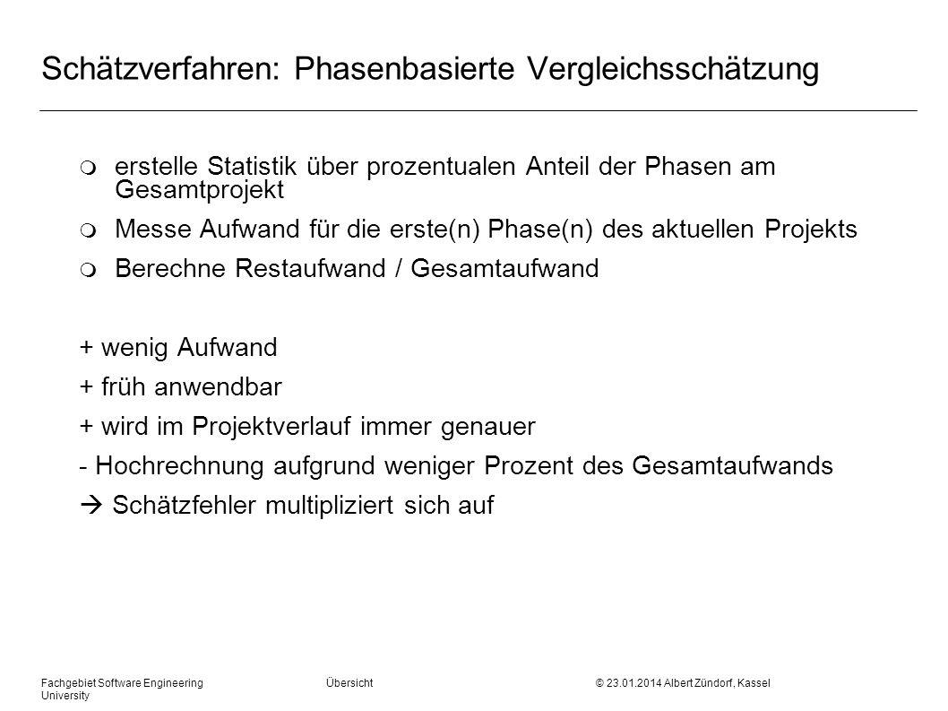 Fachgebiet Software Engineering Übersicht © 23.01.2014 Albert Zündorf, Kassel University Schätzverfahren: Phasenbasierte Vergleichsschätzung m erstell