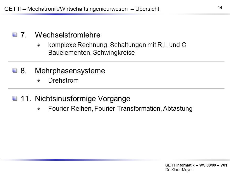GET I Informatik – WS 08/09 – V01 Dr. Klaus Mayer GET II – Mechatronik/Wirtschaftsingenieurwesen – Übersicht 7.Wechselstromlehre komplexe Rechnung, Sc