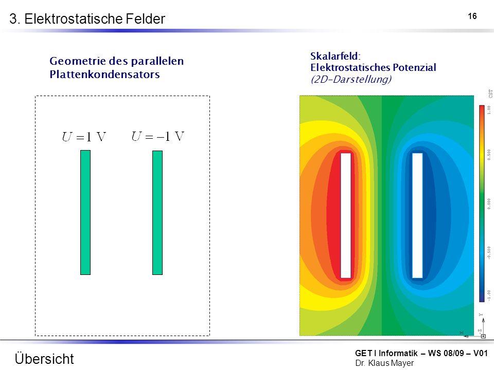 GET I Informatik – WS 08/09 – V01 Dr. Klaus Mayer 3. Elektrostatische Felder Geometrie des parallelen Plattenkondensators Skalarfeld: Elektrostatische