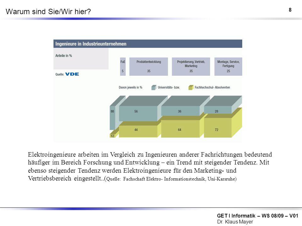 GET I Informatik – WS 08/09 – V01 Dr. Klaus Mayer Warum sind Sie/Wir hier? Elektroingenieure arbeiten im Vergleich zu Ingenieuren anderer Fachrichtung