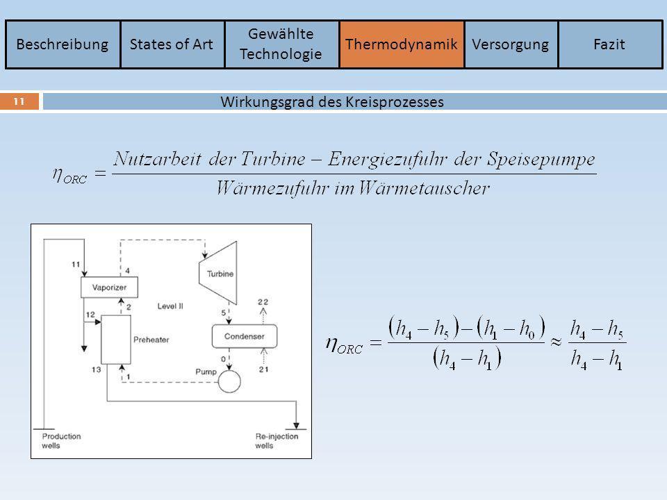 BeschreibungStates of Art Gewählte Technologie ThermodynamikVersorgungFazit 11 Wirkungsgrad des Kreisprozesses