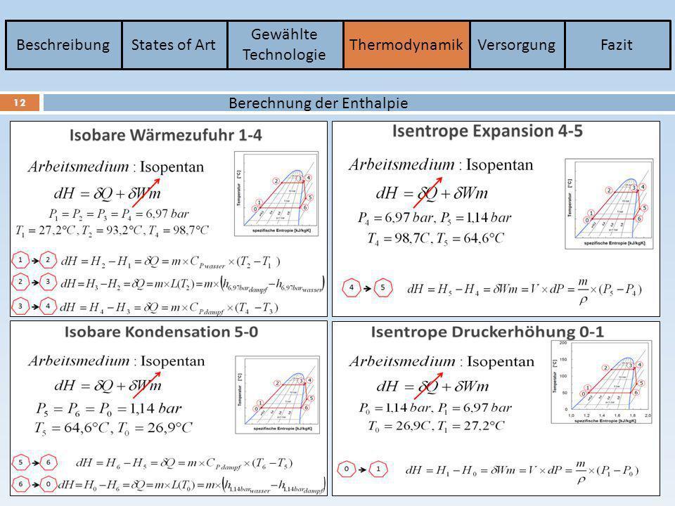 BeschreibungStates of Art Gewählte Technologie ThermodynamikVersorgungFazit 12 Berechnung der Enthalpie