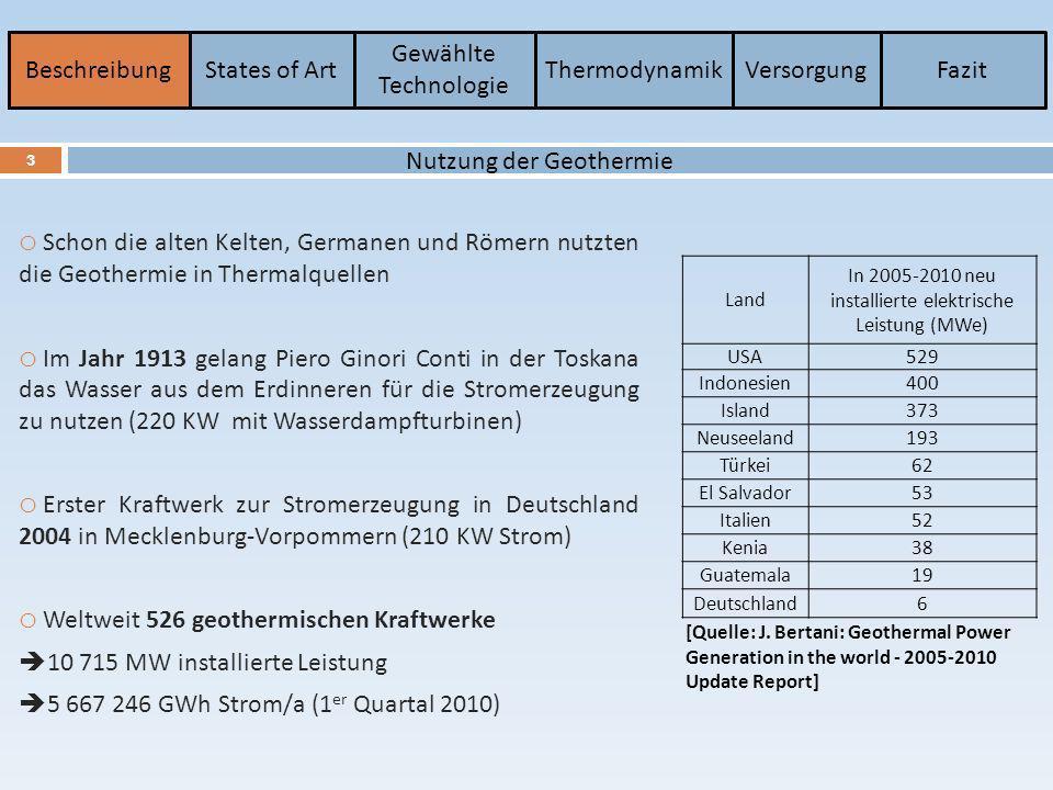 BeschreibungStates of Art Gewählte Technologie ThermodynamikVersorgungFazit 14 Berechnung der Leistung der Anlage NummerFluidPhase Temperatur [°C] Druck [bar] Spez.