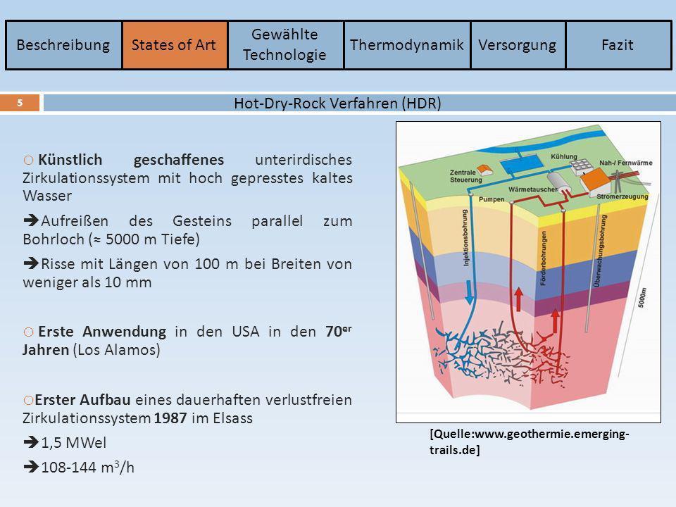BeschreibungStates of Art Gewählte Technologie ThermodynamikVersorgungFazit 6 o Theoretisch erreichbares Maximum (Umwandlung Wärme – mechanische Arbeit) Carnot Wirkungsgrad Bei 130°C heißem Wasser, das auf 20°C zurückgeführt wird beträgt er 27% o Offene Systeme (direkte Nutzung des heißen Thermalwasser) Wasserdampfturbinen Kommt nur selten im Einsatz: - Korrosion Probleme durch hochmineralisiertes Wasser - Hohe Temperaturen und hohen Dampfanteil notwendig Stromerzeugungsverfahren, offene Systeme