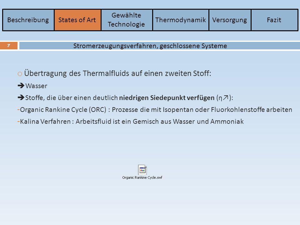 BeschreibungStates of Art Gewählte Technologie ThermodynamikVersorgungFazit 7 o Übertragung des Thermalfluids auf einen zweiten Stoff: Wasser Stoffe,