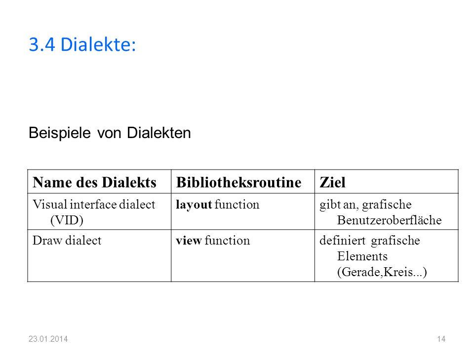 3.4 Dialekte: 14 Name des DialektsBibliotheksroutineZiel Visual interface dialect (VID) layout functiongibt an, grafische Benutzeroberfläche Draw dial