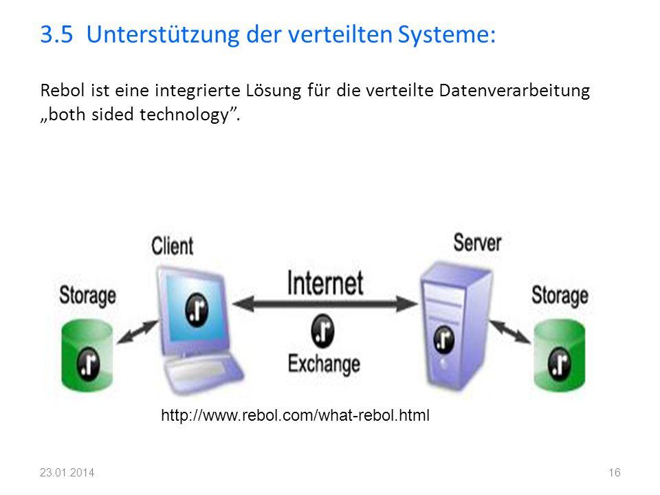 3.5 Unterstützung der verteilten Systeme: Rebol ist eine integrierte Lösung für die verteilte Datenverarbeitungboth sided technology. 16 http://www.re