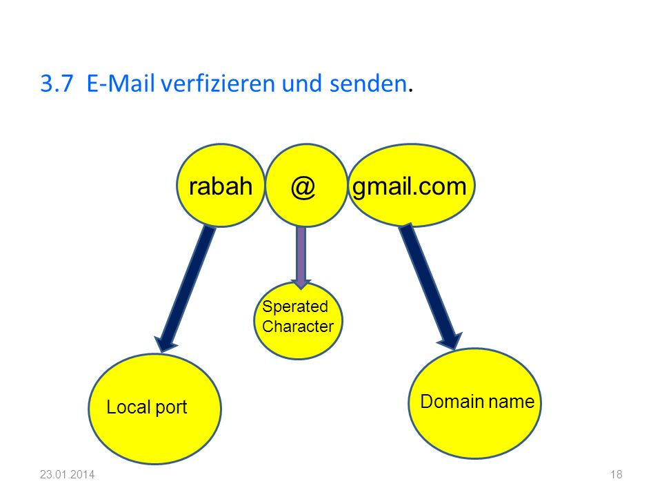 Domain name Local port 3.7 E-Mail verfizieren und senden. 18 rabah @ gmail.com Sperated Character 23.01.2014