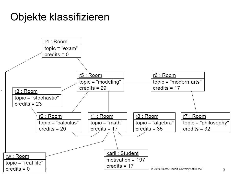 Programmiermethodik SS2010 © 2010 Albert Zündorf, University of Kassel 6 Klassen als Baupläne für Objekte in doors Room topic : String credits: Integer Student motivation : Integer credits: Integer