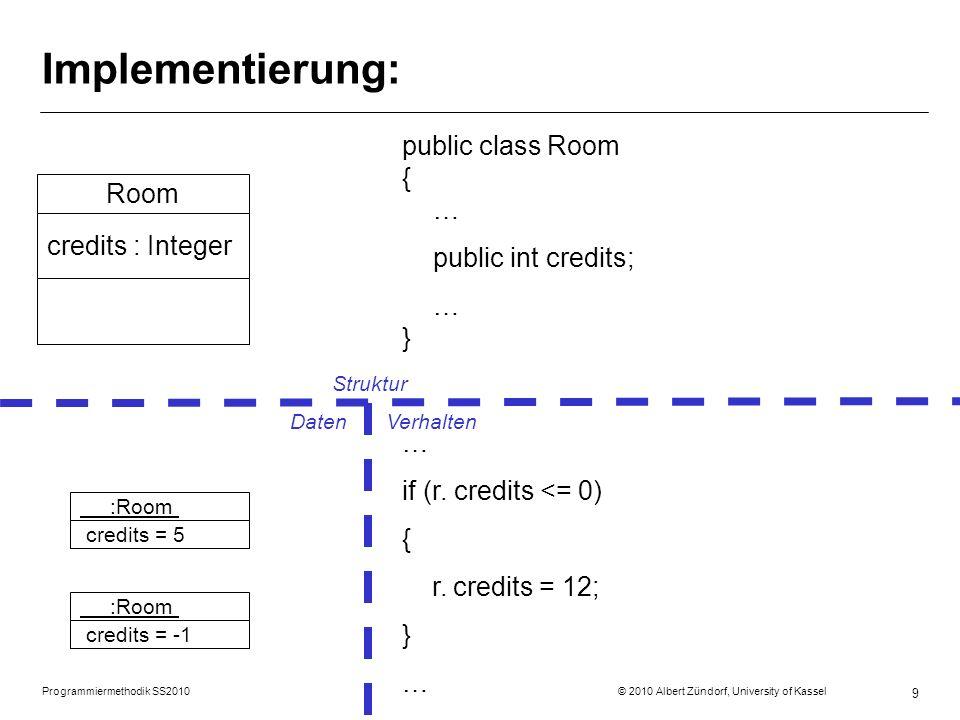 Programmiermethodik SS2010 © 2010 Albert Zündorf, University of Kassel 10 Implementierung: public class Room { public void teach (Student s) { … } … } Room teach (s :Student) … r.teach (s); … r.teach (s); … :Room credits = 8 :Student motivation = 50 :Room credits = 12 :Student motivation = 100 Struktur DatenVerhalten
