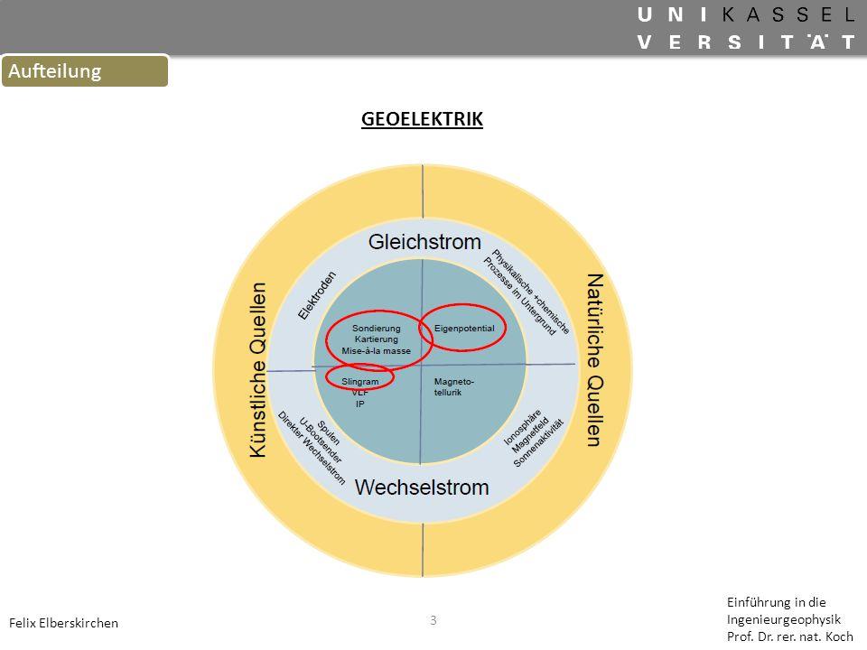 3 Aufteilung Felix Elberskirchen Einführung in die Ingenieurgeophysik Prof. Dr. rer. nat. Koch GEOELEKTRIK
