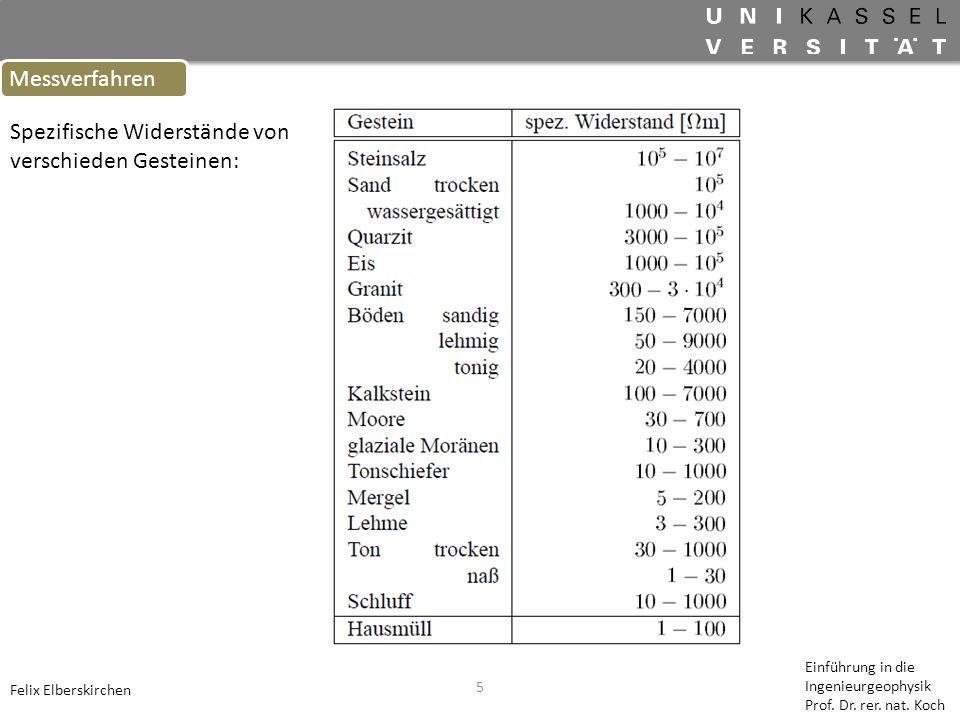 5 Messverfahren Felix Elberskirchen Einführung in die Ingenieurgeophysik Prof. Dr. rer. nat. Koch Spezifische Widerstände von verschieden Gesteinen: