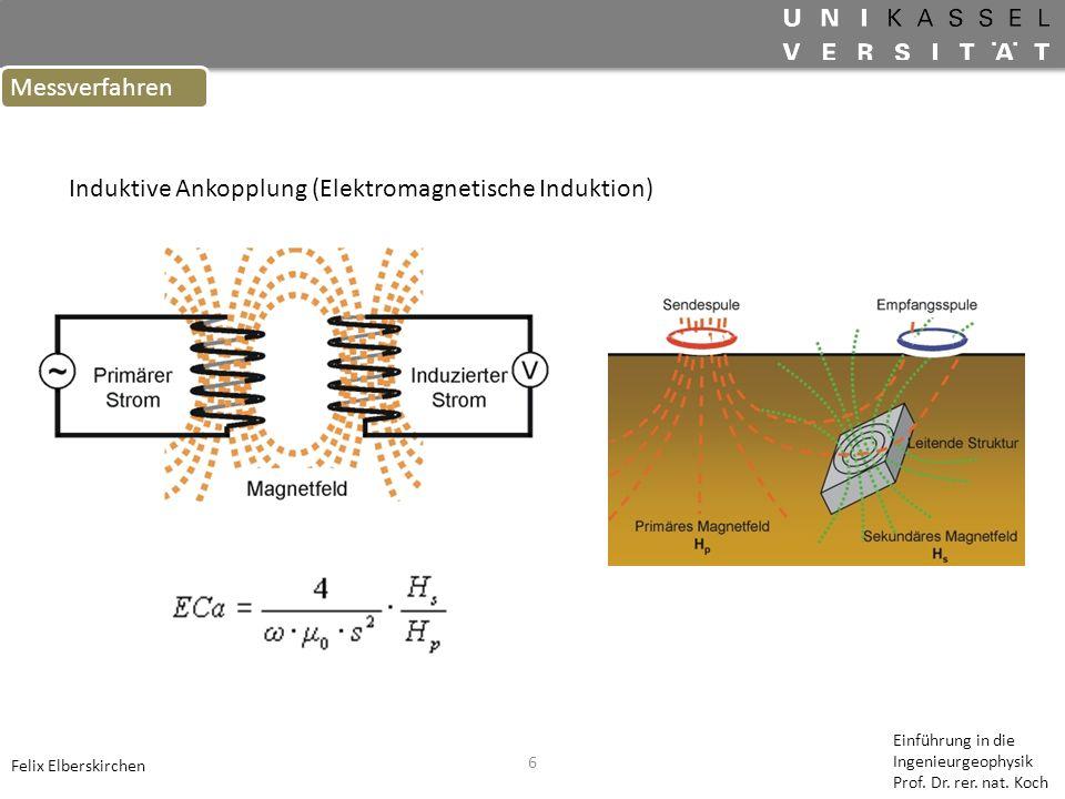 6 Messverfahren Felix Elberskirchen Einführung in die Ingenieurgeophysik Prof. Dr. rer. nat. Koch Induktive Ankopplung (Elektromagnetische Induktion)