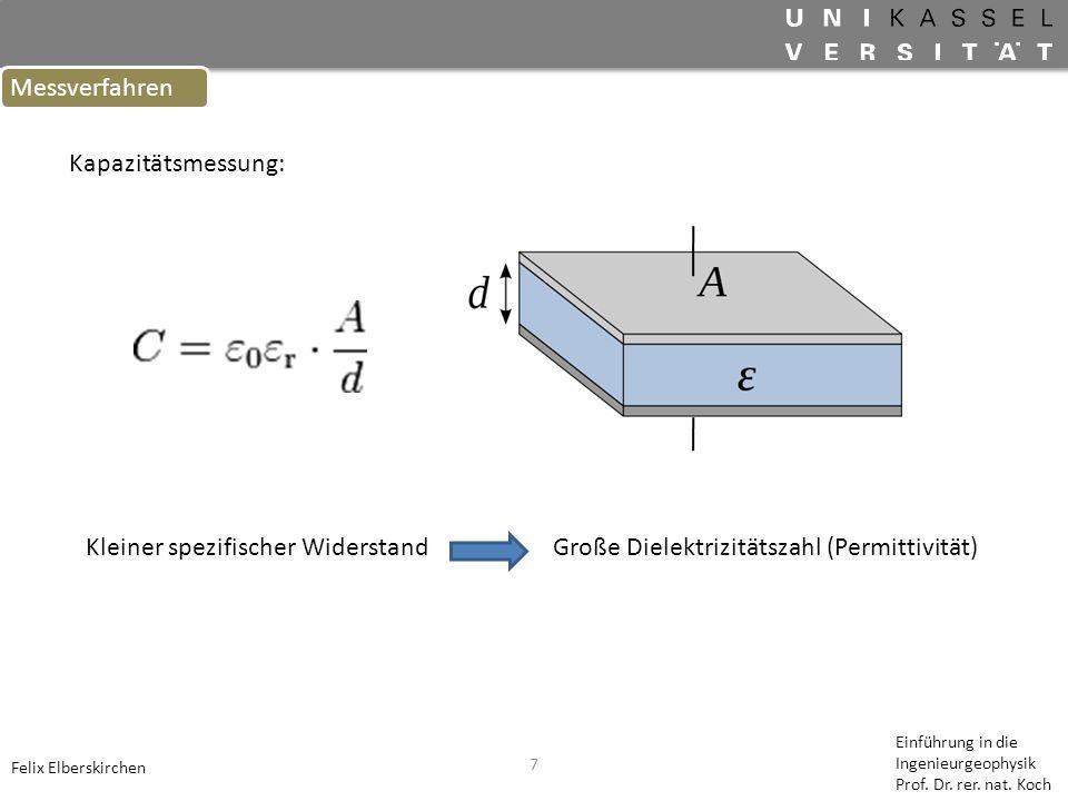 7 Messverfahren Felix Elberskirchen Einführung in die Ingenieurgeophysik Prof. Dr. rer. nat. Koch Kapazitätsmessung: Große Dielektrizitätszahl (Permit