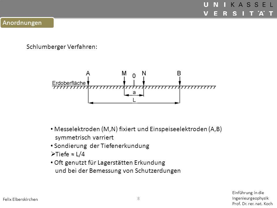 8 Anordnungen Felix Elberskirchen Einführung in die Ingenieurgeophysik Prof. Dr. rer. nat. Koch Schlumberger Verfahren: Messelektroden (M,N) fixiert u
