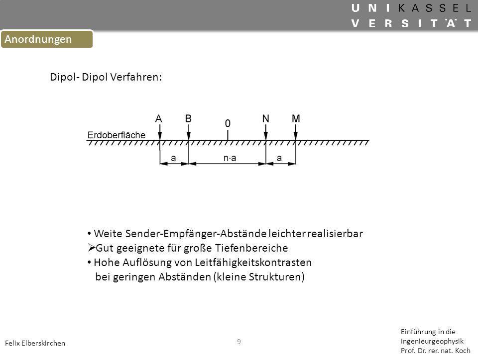 9 Anordnungen Felix Elberskirchen Einführung in die Ingenieurgeophysik Prof. Dr. rer. nat. Koch Dipol- Dipol Verfahren: Weite Sender-Empfänger-Abständ