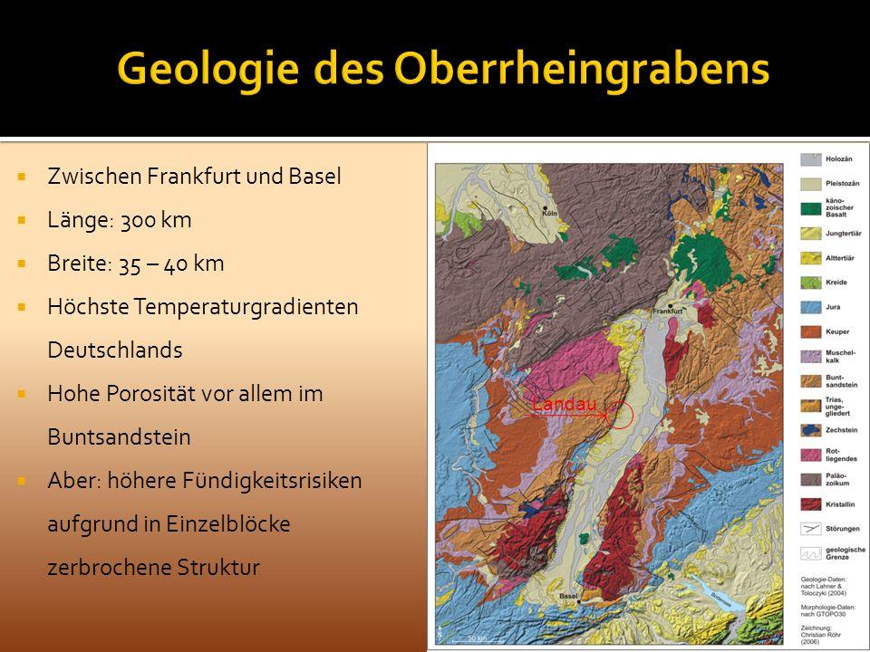Landau Zwischen Frankfurt und Basel Länge: 300 km Breite: 35 – 40 km Höchste Temperaturgradienten Deutschlands Hohe Porosität vor allem im Buntsandste