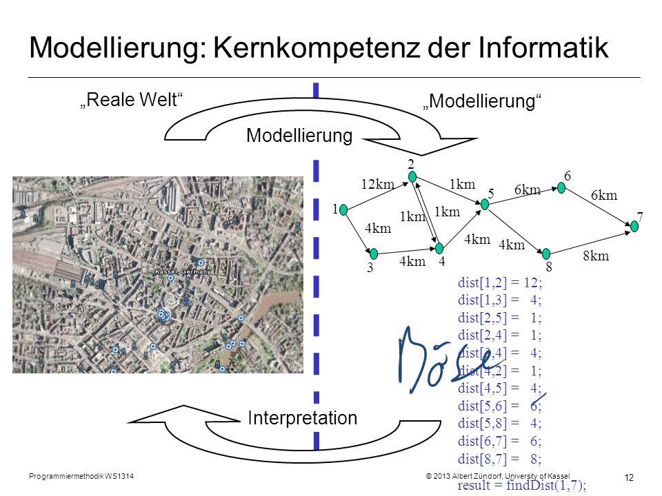 Programmiermethodik WS1314 © 2013 Albert Zündorf, University of Kassel 12 Modellierung: Kernkompetenz der Informatik Reale Welt Modellierung Interpret