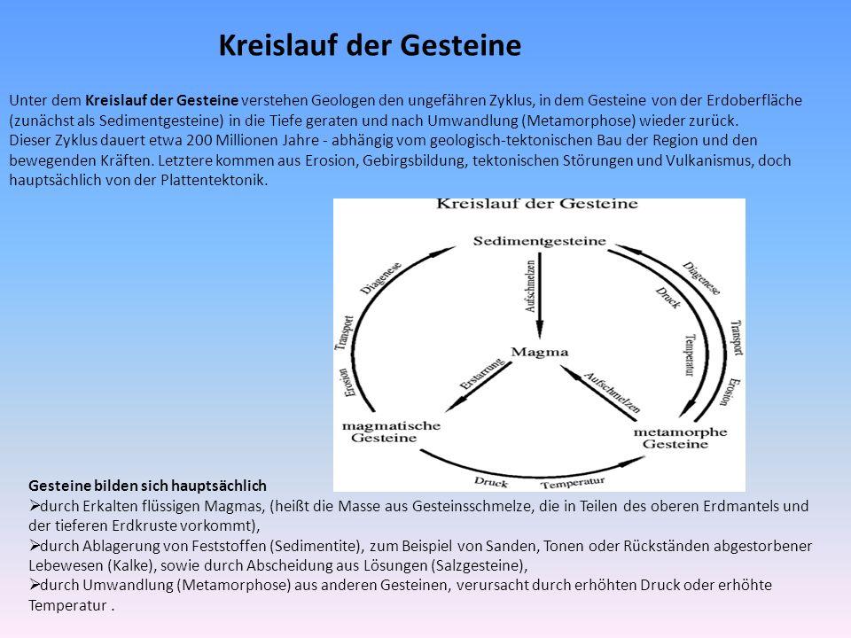 Kreislauf der Gesteine Gesteine bilden sich hauptsächlich durch Erkalten flüssigen Magmas, (heißt die Masse aus Gesteinsschmelze, die in Teilen des oberen Erdmantels und der tieferen Erdkruste vorkommt), durch Ablagerung von Feststoffen (Sedimentite), zum Beispiel von Sanden, Tonen oder Rückständen abgestorbener Lebewesen (Kalke), sowie durch Abscheidung aus Lösungen (Salzgesteine), durch Umwandlung (Metamorphose) aus anderen Gesteinen, verursacht durch erhöhten Druck oder erhöhte Temperatur.