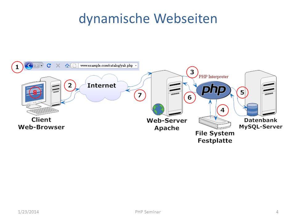 dynamische Webseiten 1/23/2014PHP Seminar4