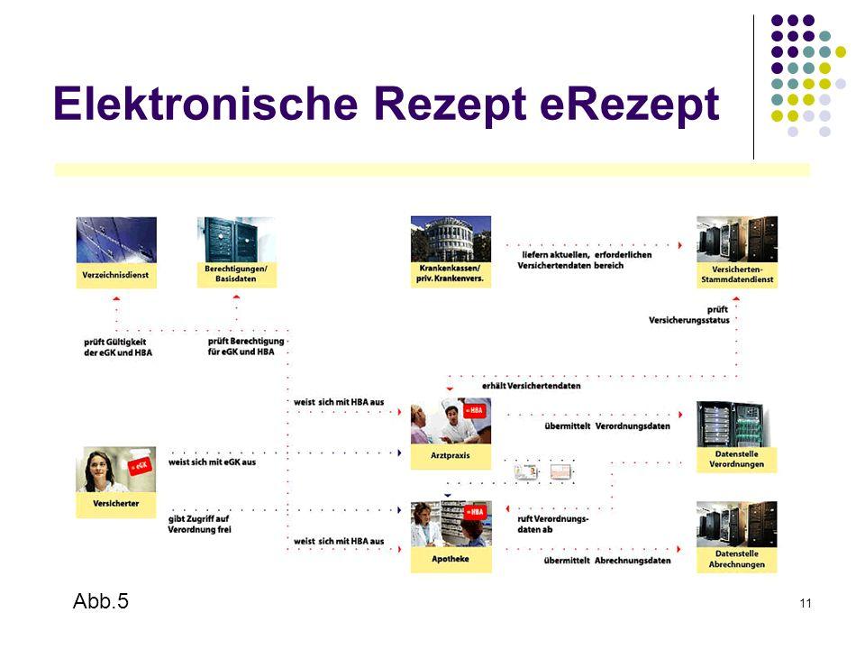 11 Elektronische Rezept eRezept Abb.5