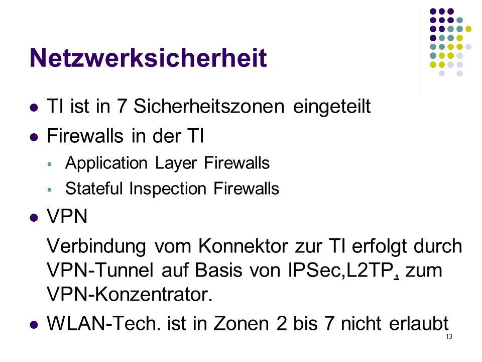 13 Netzwerksicherheit TI ist in 7 Sicherheitszonen eingeteilt Firewalls in der TI Application Layer Firewalls Stateful Inspection Firewalls VPN Verbindung vom Konnektor zur TI erfolgt durch VPN-Tunnel auf Basis von IPSec,L2TP, zum VPN-Konzentrator.