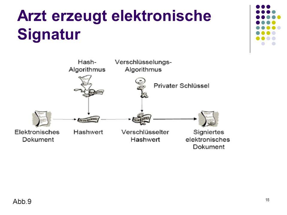 18 Arzt erzeugt elektronische Signatur Abb.9