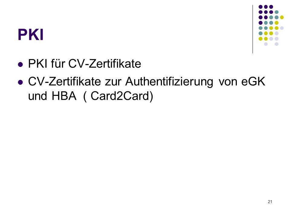 21 PKI PKI für CV-Zertifikate CV-Zertifikate zur Authentifizierung von eGK und HBA ( Card2Card)