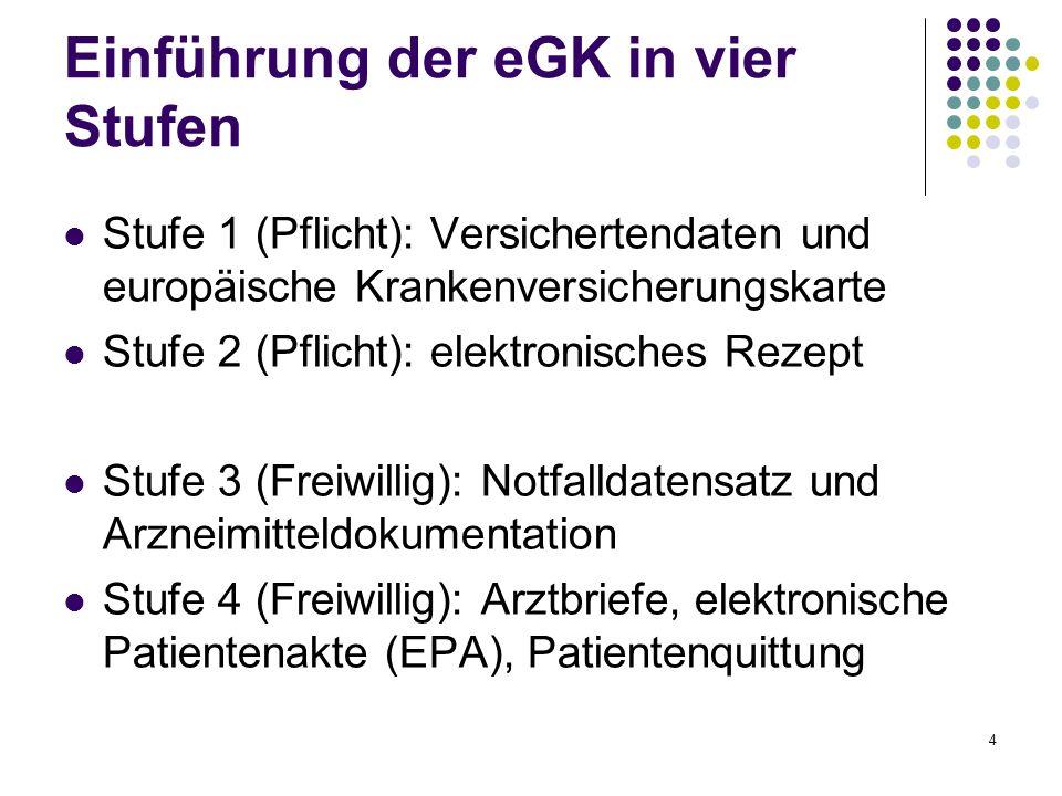 4 Einführung der eGK in vier Stufen Stufe 1 (Pflicht): Versichertendaten und europäische Krankenversicherungskarte Stufe 2 (Pflicht): elektronisches R