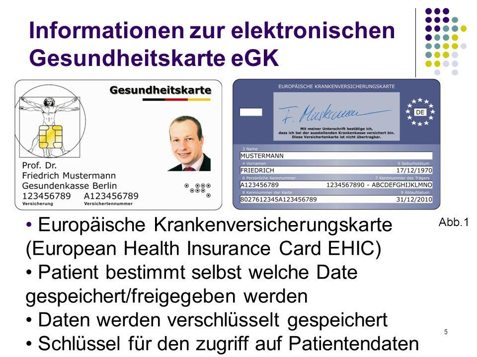 5 Informationen zur elektronischen Gesundheitskarte eGK Europäische Krankenversicherungskarte (European Health Insurance Card EHIC) Patient bestimmt selbst welche Date gespeichert/freigegeben werden Daten werden verschlüsselt gespeichert Schlüssel für den zugriff auf Patientendaten Abb.1