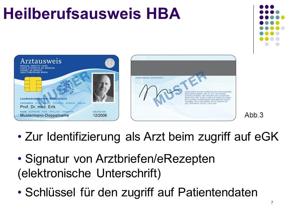 7 Heilberufsausweis HBA Zur Identifizierung als Arzt beim zugriff auf eGK Signatur von Arztbriefen/eRezepten (elektronische Unterschrift) Schlüssel für den zugriff auf Patientendaten Abb.3