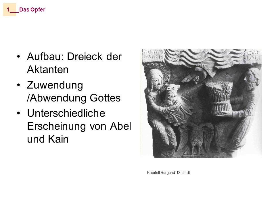 _Das Opfer1__ Aufbau: Dreieck der Aktanten Zuwendung /Abwendung Gottes Unterschiedliche Erscheinung von Abel und Kain Kapitell Burgund 12.