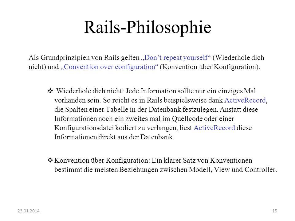 Rails-Philosophie Als Grundprinzipien von Rails gelten Dont repeat yourself (Wiederhole dich nicht) und Convention over configuration (Konvention über