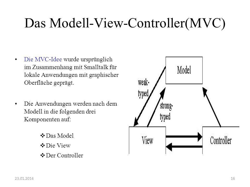 Das Modell-View-Controller(MVC) Die MVC-Idee wurde ursprünglich im Zusammenhang mit Smalltalk für lokale Anwendungen mit graphischer Oberfläche gepräg
