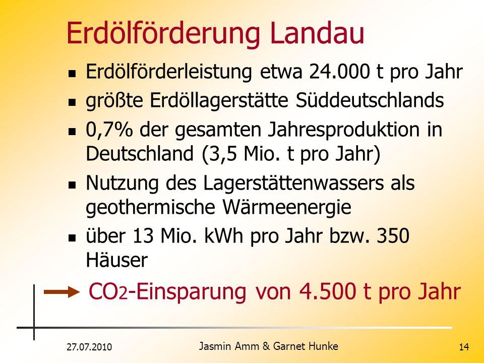 27.07.2010 Jasmin Amm & Garnet Hunke 14 Erdölförderung Landau Erdölförderleistung etwa 24.000 t pro Jahr größte Erdöllagerstätte Süddeutschlands 0,7%