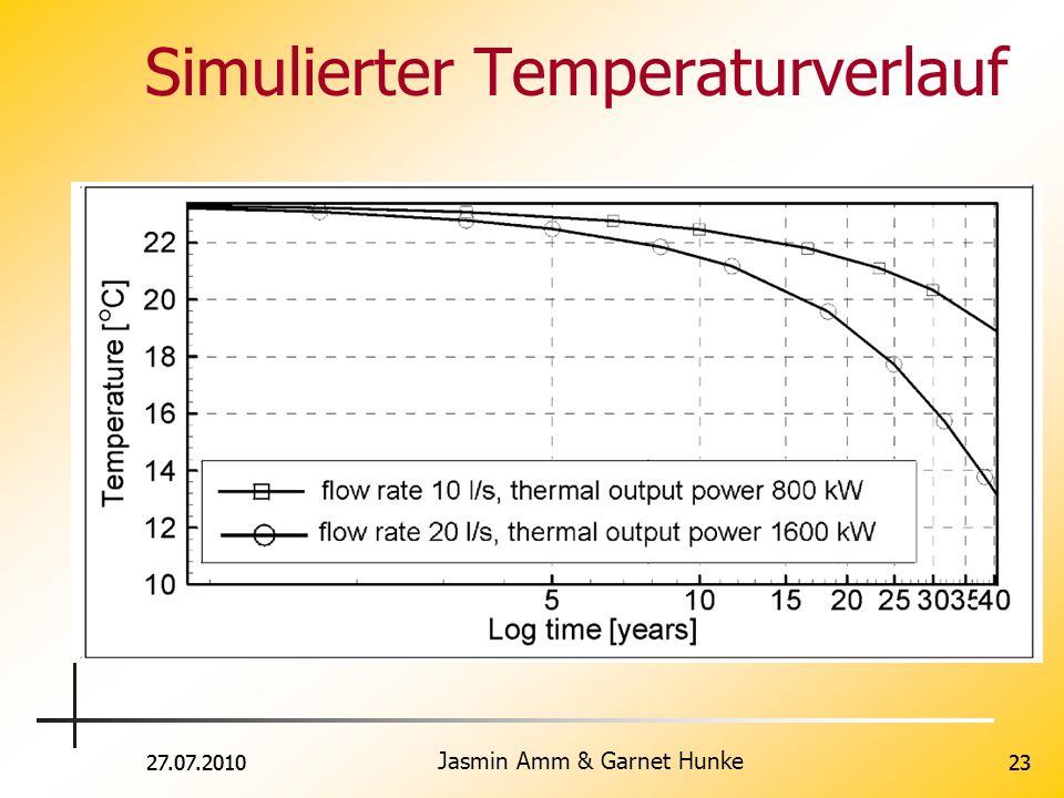27.07.2010 Jasmin Amm & Garnet Hunke 2327.07.201023 Simulierter Temperaturverlauf