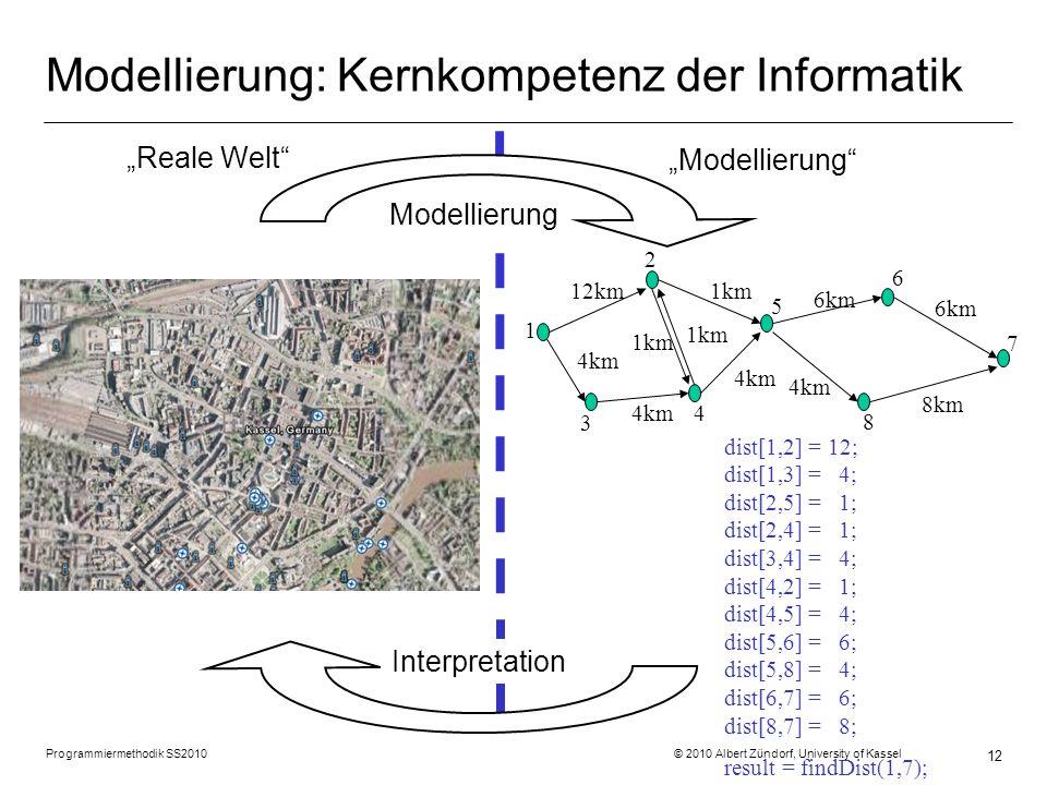 Programmiermethodik SS2010 © 2010 Albert Zündorf, University of Kassel 12 Modellierung: Kernkompetenz der Informatik Reale Welt Modellierung Interpretation 4km 12km 4km 1km 6km 8km 4km 1 2 3 4 5 6 7 8 dist[1,2] = 12; dist[1,3] = 4; dist[2,5] = 1; dist[2,4] = 1; dist[3,4] = 4; dist[4,2] = 1; dist[4,5] = 4; dist[5,6] = 6; dist[5,8] = 4; dist[6,7] = 6; dist[8,7] = 8; result = findDist(1,7);