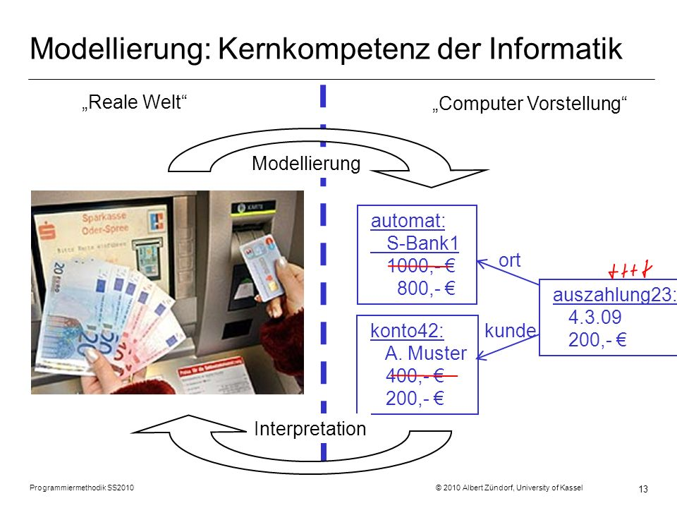 Programmiermethodik SS2010 © 2010 Albert Zündorf, University of Kassel 13 Modellierung: Kernkompetenz der Informatik Reale Welt Computer Vorstellung konto42: A.
