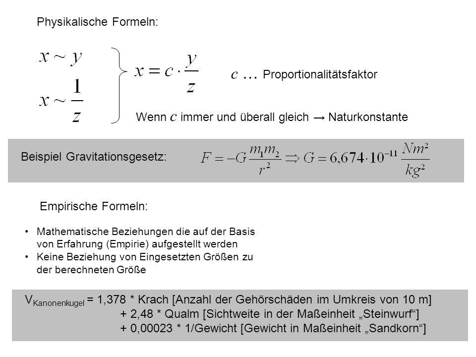 Physikalische Formeln: c … Proportionalitätsfaktor Wenn c immer und überall gleich Naturkonstante Beispiel Gravitationsgesetz: Empirische Formeln: Mat