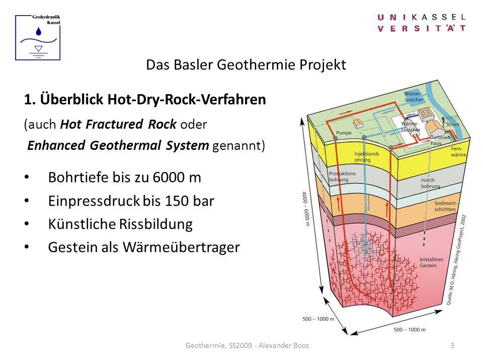 Das Basler Geothermie Projekt Geothermie, SS2009 - Alexander Boos 1. Überblick Hot-Dry-Rock-Verfahren (auch Hot Fractured Rock oder Enhanced Geotherma