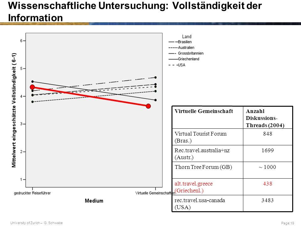 University of Zurich – G. Schwabe Page:19 Wissenschaftliche Untersuchung: Vollständigkeit der Information 3483rec.travel.usa-canada (USA) 438alt.trave