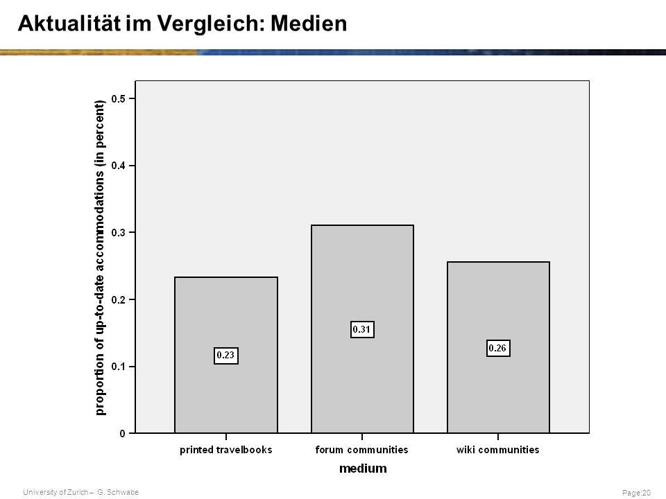 University of Zurich – G. Schwabe Page:20 Aktualität im Vergleich: Medien